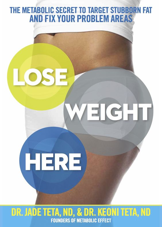 Lose Weight Here.  The New Book by Metabolic Effect. Can all the details here: https://metime.leadpages.net/lose-weight-here/