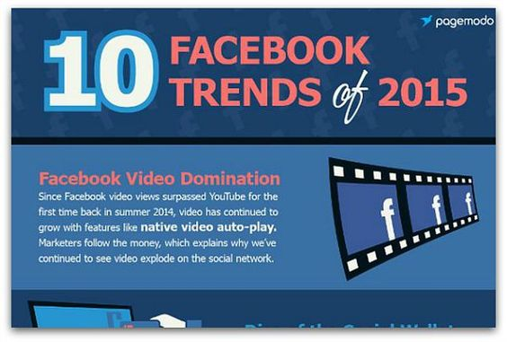 Infographic: 10 Facebook trends of 2015 (so far) | Articles | Main