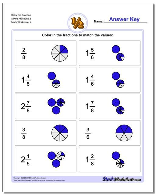 For These Problems Kids Are Given A Simple Fraction And Asked To Draw A Pie Chart Representation Of The Value Com Fractions Worksheets Fractions Math Formulas