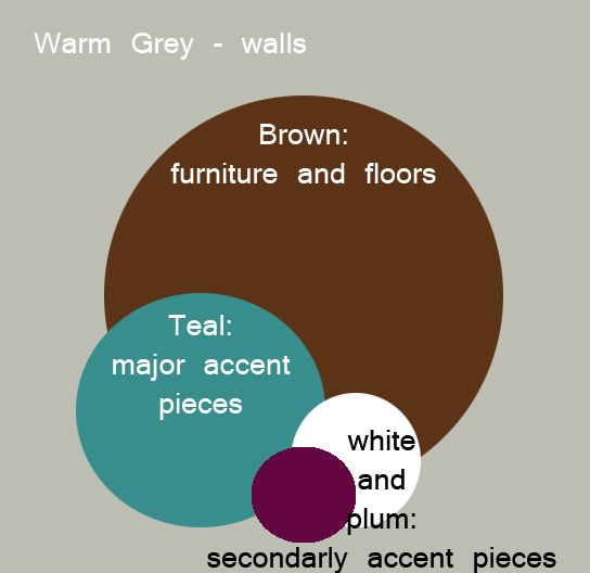 grey walls, brown couches and furniture with teal throw pillows ...