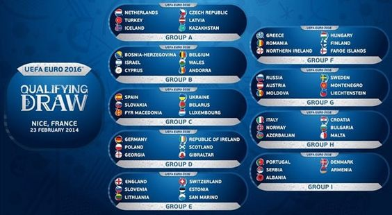 All groups for Qualification games of EURO 2016 are declared. Did you check them?