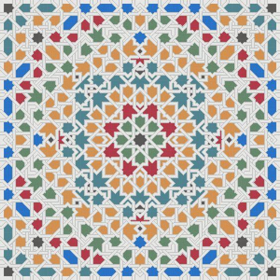 Intricate Weave | Artaic | Custom Mosaic Design and Fabrication