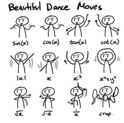 Oh calculus  #calculus #math #trigonometry This is hilarious!! Really good way to remember trig graphs!