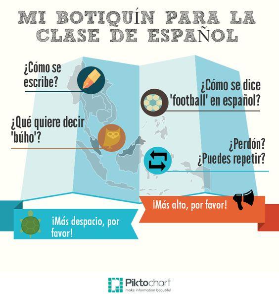 Infographic Tutorial infographic tutorial piktochart : Botiquín para la clase de español   @Piktochart Infographic ...