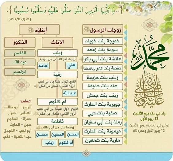 Pin By Fazmax On Khaled Bahnasawy Islamic Messages Islam Facts Learn Islam