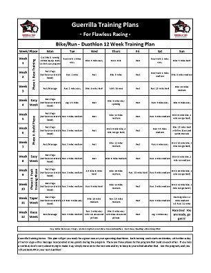 tough mudder 3 month training plan pdf