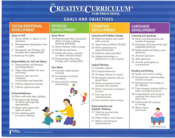 Preschool Curriculum | Creative Curriculum
