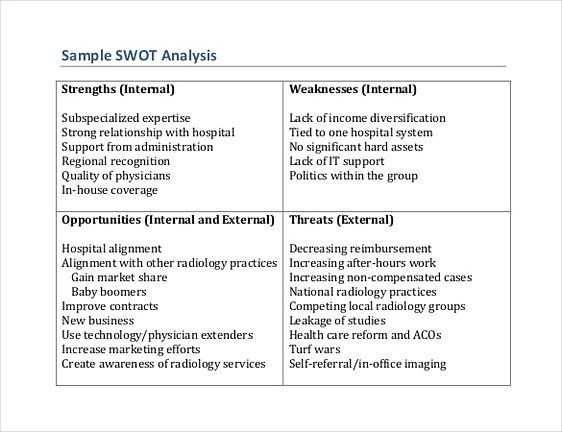 Swot Analysis Template Swot Analysis Swot Analysis Examples