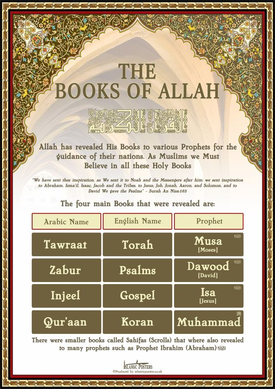 The Books of Allah ta'ala- There have been many books delivered to us from Allah Almighty for the purpose of guidance so we could be on the right path to success. Each book was delivered via revelations at a time when mankind was at the peak of its destruction and ignorance was a common sight everywhere. For every book, some saw the true path while others chose to remain ignorant, thus, sealing their fate to be residents of Hell. Each book was revealed to Allah's chosen prophets who then…