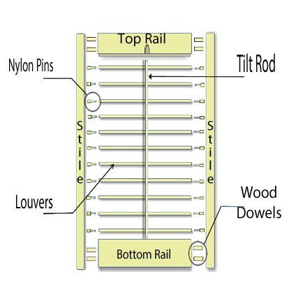 Plantation shutter shutters and diy and crafts on pinterest for Plantation shutter plans