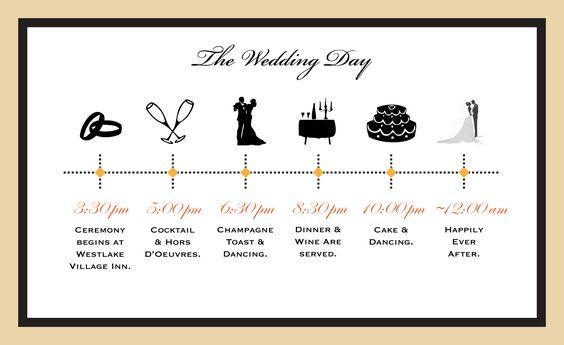 Bride Wedding Marriage Additional Information 8