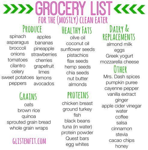 Https Paleo Diet Menu Blogspot Com Clean Eating Shopping List For Beginners Clean Eating Shopping List Clean Eating Diet Best Diets