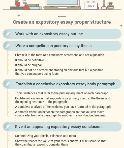 Expository writer sites online examples of research paper about drug addiction