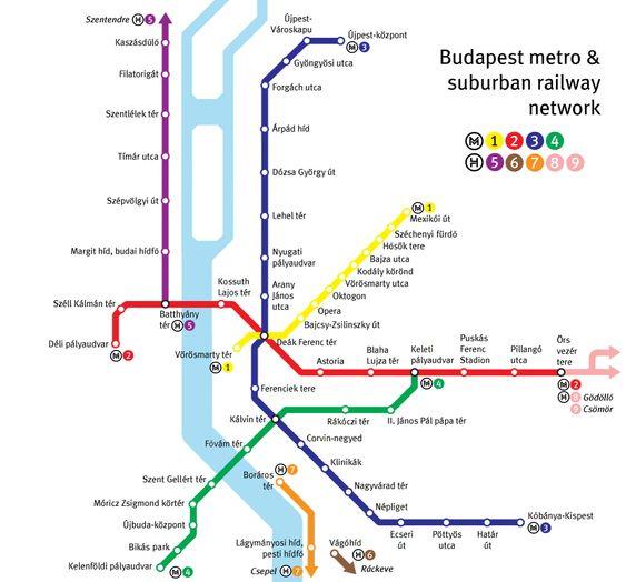 Mapa do metrô de Budapeste