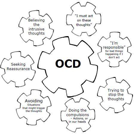 Printables Ocd Worksheets ocd worksheets davezan abitlikethis