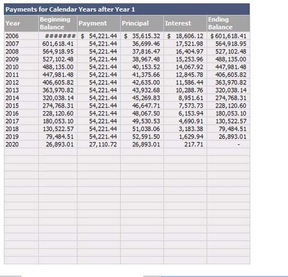 Monthly Amortization Schedule Excel - Download this Mortgage - loan amortization calculator template