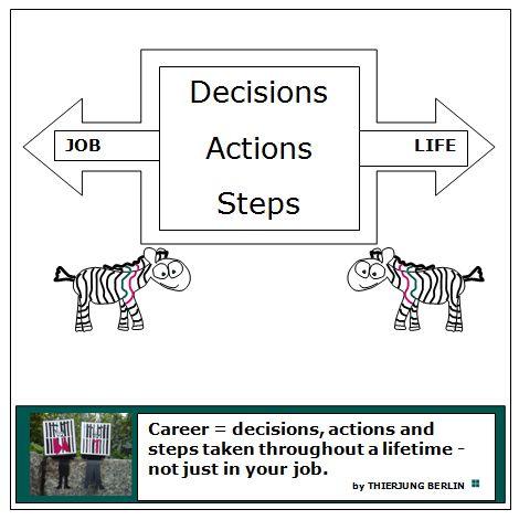 Pulzing Initiative Do you agree? Listen to your pulze before taking decisions.  STIMMEN SIE ZU? HOEREN SIE AUF IHREN PULZE BEVOR SIE ENTSCHEIDUNGEN TREFFEN. www.thierjungberlin.com www.pulzing.com thierjungberlin_pulzingznarfs#unternehmen #unternehner #businesscoach #business