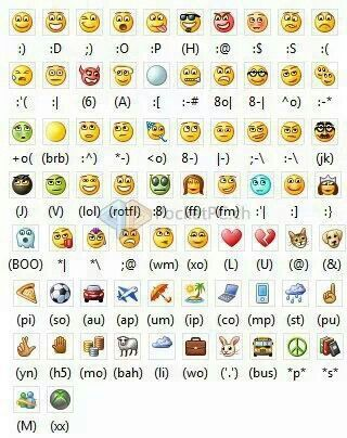 Emoticons I Don T Know If They Work So Let Me Know Once You Try Them How To Make Emoticons Emoticon Facebook Emoticons