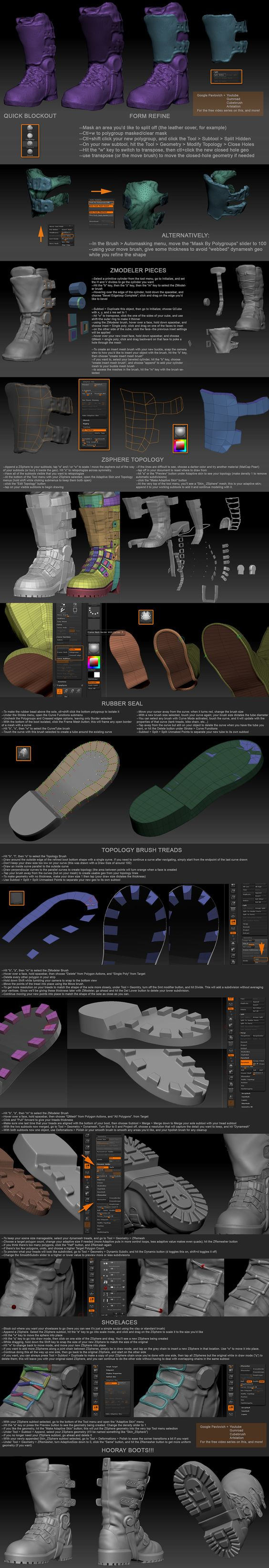 Make a fancy boot! Watch the videos and refer back to the handy breakdown image…
