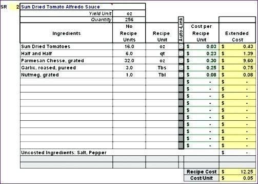 Recipe Cost Card Template Inspirational Recipe Costing Template Card Template Doctors Note Template Templates