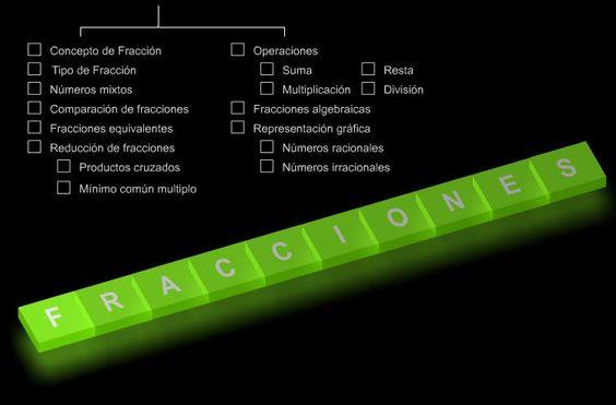 Fracciones ( Jose A. Cuadrado).Aplicación interactiva con actividades para pizarra digital