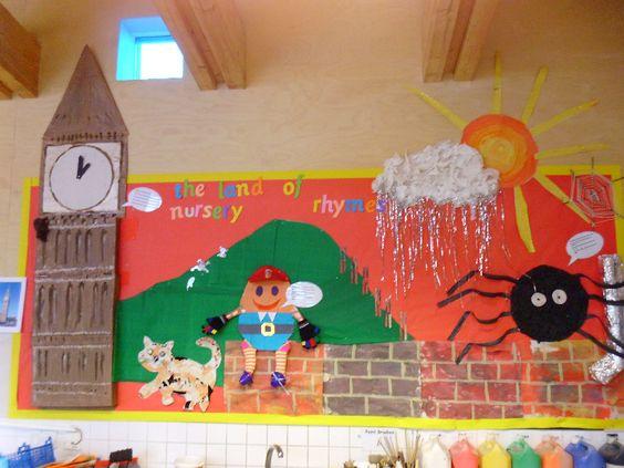 The Land of Nursery Rhymes classroom display photo - SparkleBox
