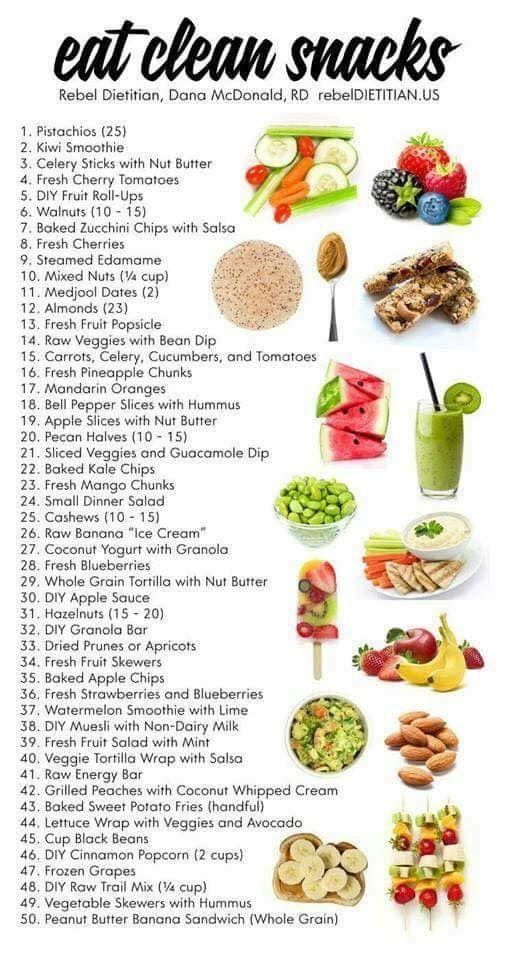 Pin By Antoinette Mcrae On Clean Eating Healthy Version Clean Snacks Healthy Snacks Recipes Food