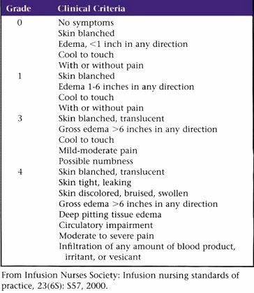 Hesi nursing case study