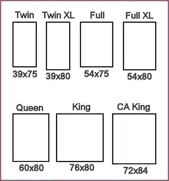 Full And Queen Size Bed Dimensions In 2020 Full Size Bed Dimensions Bed Dimensions Bed Measurements