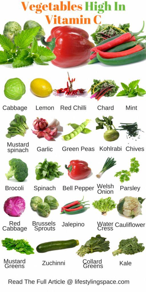 Hoe vitamine C en magnesium ziekte helpen omkeren en virale infecties behandelen