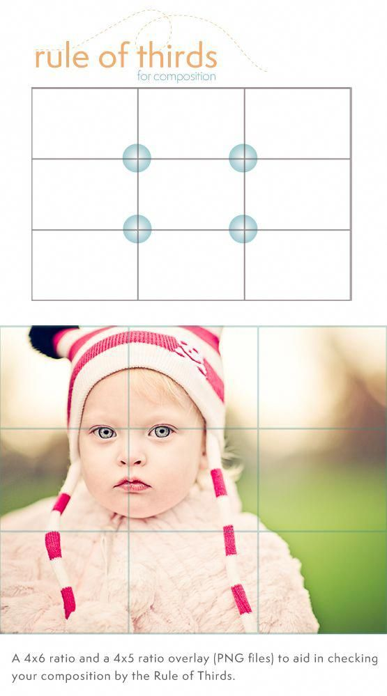 Rule Of Thirds In Photography Rule Of Thirds Photography Rules Rule Of Three