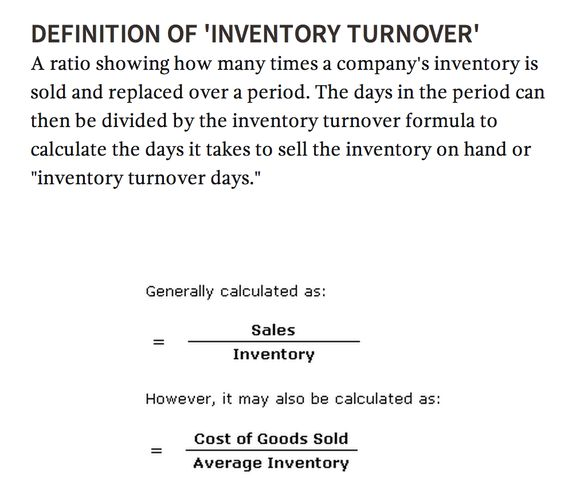 """'INVENTORY TURNOVER' A ratio showing how many times a company's inventory is sold and replaced over a period. The days in the period can then be divided by the inventory turnover formula to calculate the days it takes to sell the inventory on hand or """"inventory turnover days."""""""