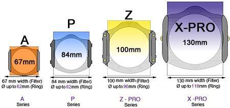H2 Onlineshop Foto Versand | Cokin Filter