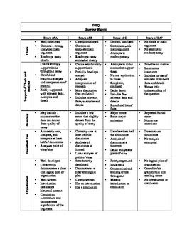 Dbq essay rubric world history