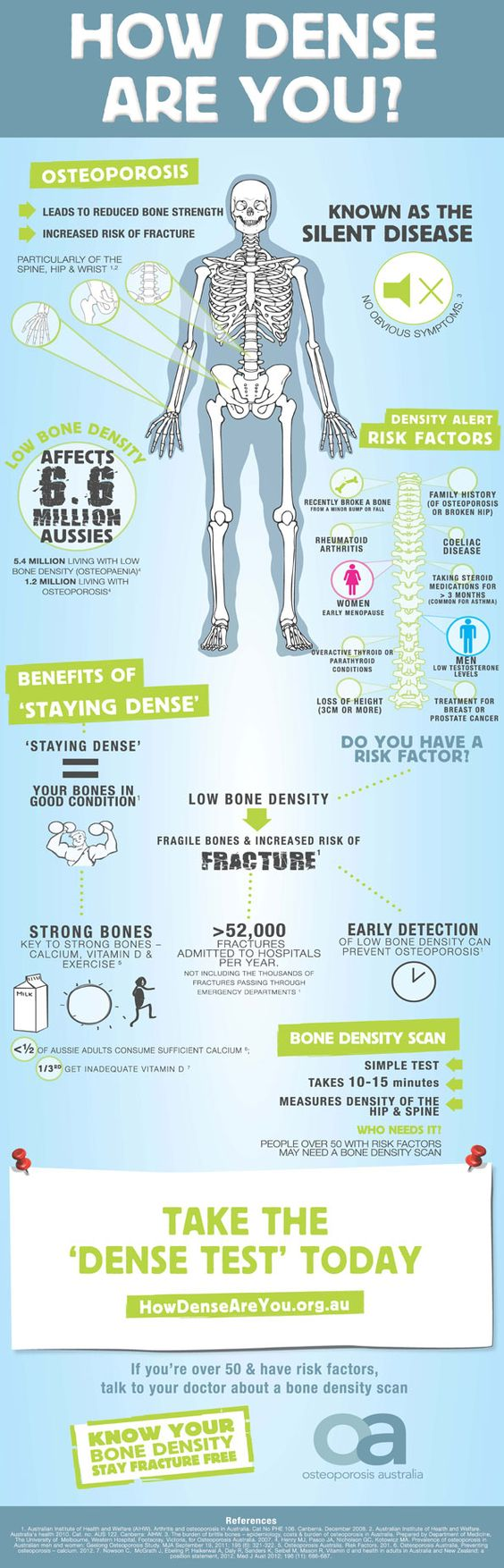 """Here is an infographic poster which discusses major disease related with bone, """"Osteoporosis""""."""