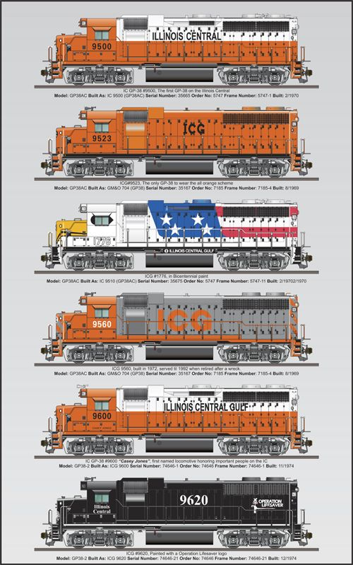Illinois Central And Illinois Central Gulf Poster A Trains Com