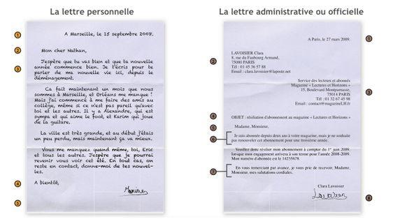 la lettre personnelle