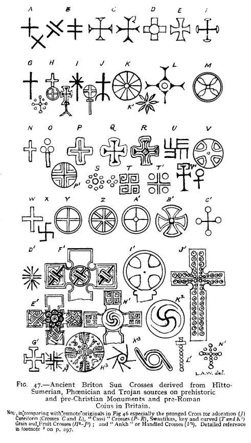 Knights Templar Symbols and Meanings | All of the known variations of the Templar cross:
