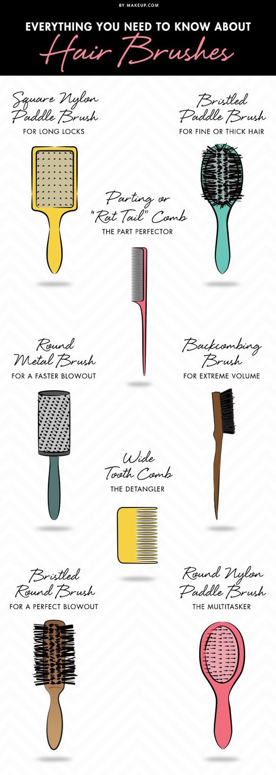 An illustrated guide to hairbrushes | See more of our fave infographics HERE http://www.cosmopolitan.co.uk/beauty-hair/a30462/best-beauty-infographics/