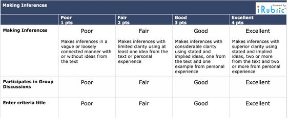 Making inferences rubric