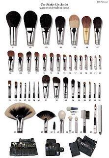 Explanation of what each makeup brush is for!