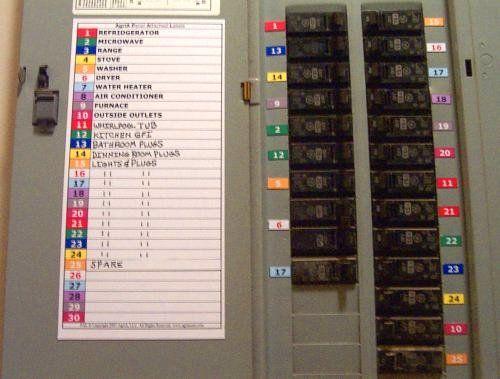 Electric Panel Labels Txbcs Ecommerce Store Circuit Breaker Panel Breaker Box Labels Breaker Panel