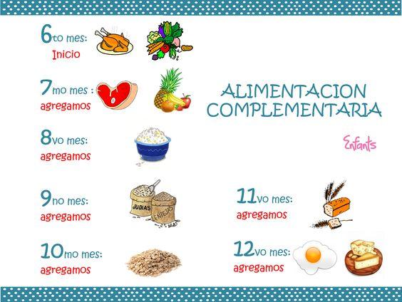 Ablactaci n alimentacion complementaria como integrar los alimentos en la vida del beb - Alimentos bebe 8 meses ...