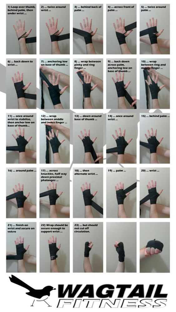 Social Community: Short guide which outlines a fast and secure way to wrap the hands for boxing