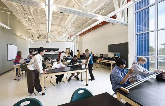 Collaborative Classroom Culture : Building collaborative spaces changing the working