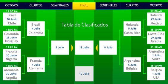 Cuartos de Final Brasil 2014