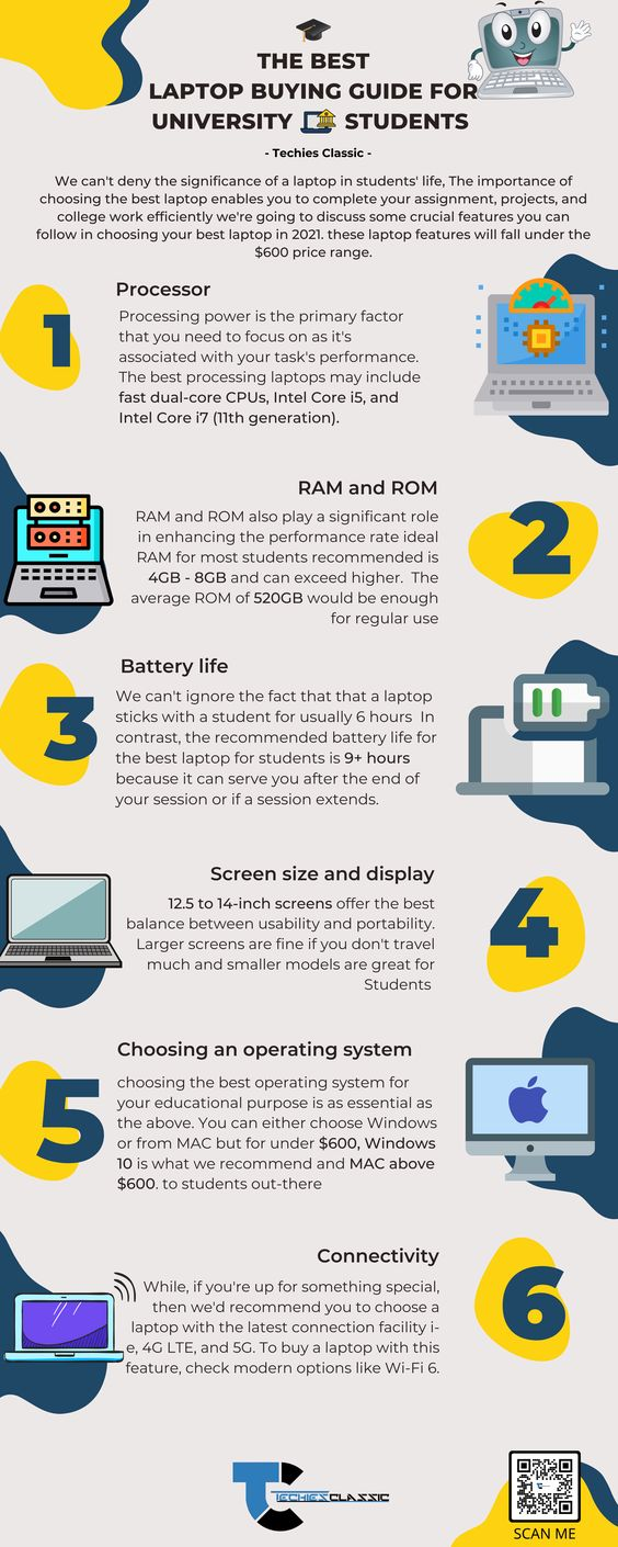 Best Laptop Buying Guide for University Students