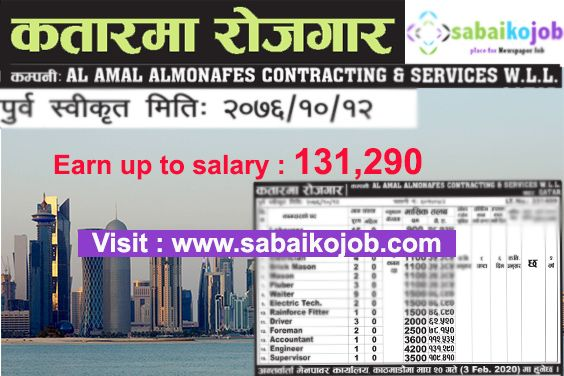 Qatar Jobs With Attractive Salary In 2020 Salary Job Electrician