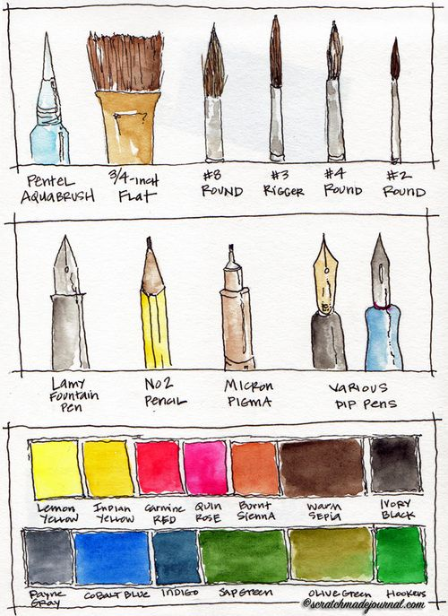 12 Color Watercolor Palette Sketches Urban Sketching