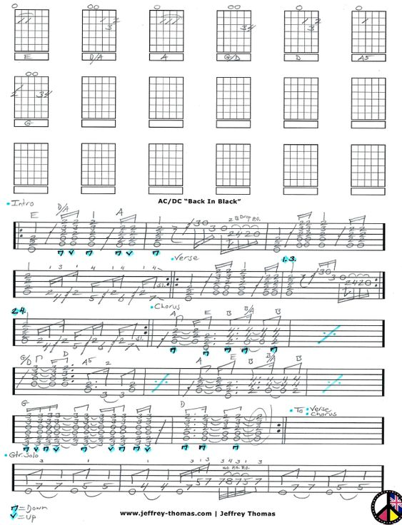 Guitar guitar tabs back in black : Pinterest • The world's catalog of ideas